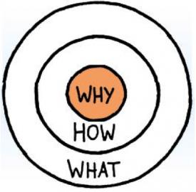 Why-bull-eye