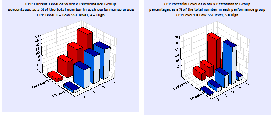 cpp-current-and-potential