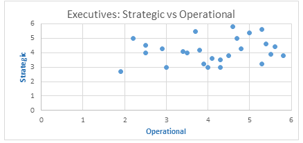 executives-graph